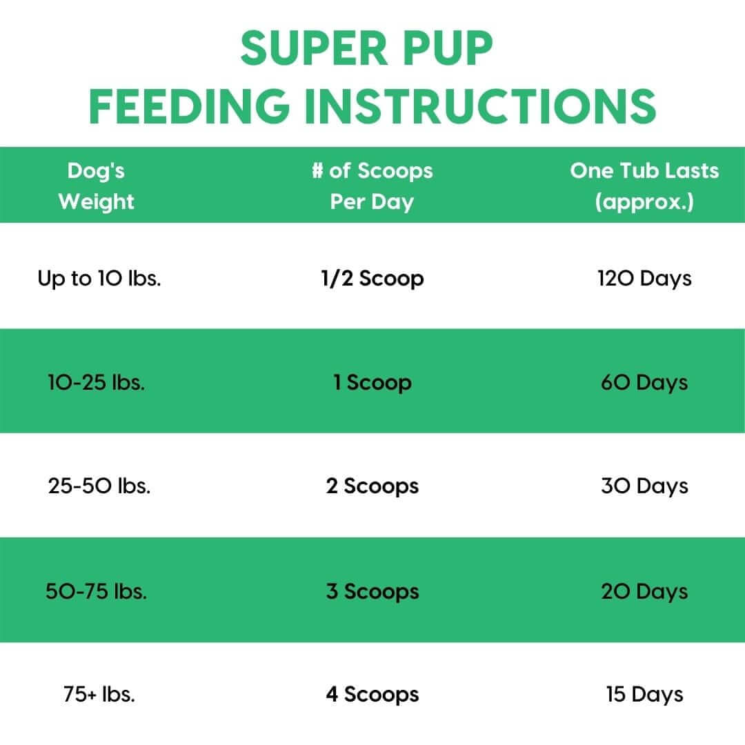 super-pup-feeding-instructions | Pupford